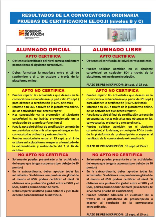 Convocatoria_certificaicon